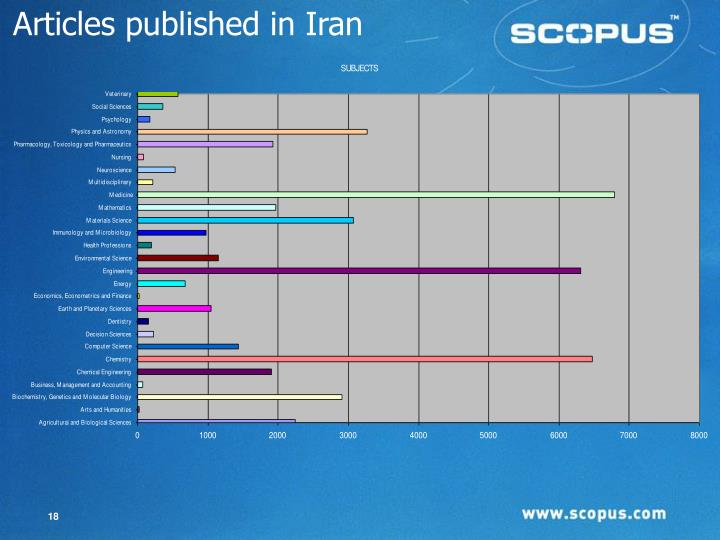 Articles published in Iran