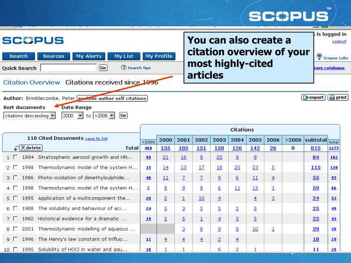 You can also create a citation overview of your most highly-cited articles