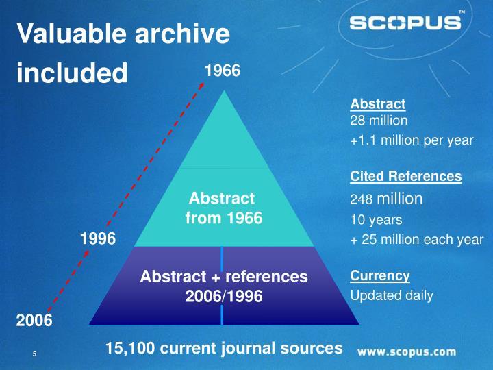 Valuable archive