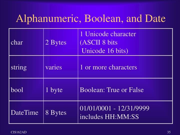 Alphanumeric, Boolean, and Date