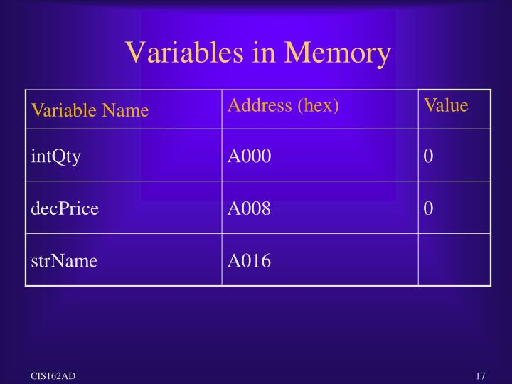 Variables in Memory