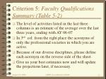 criterion 5 faculty qualifications summary table 5 2