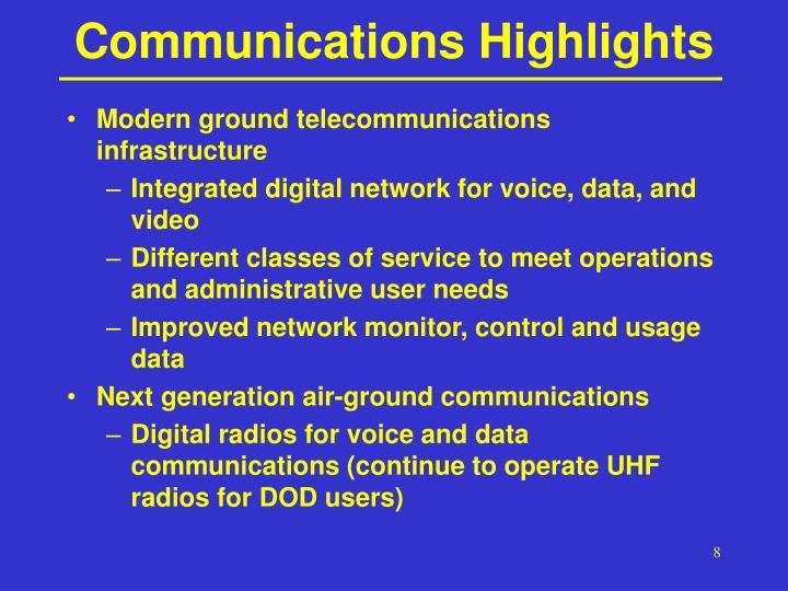 Communications Highlights