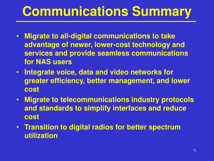 Communications Summary