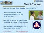 shared principles1