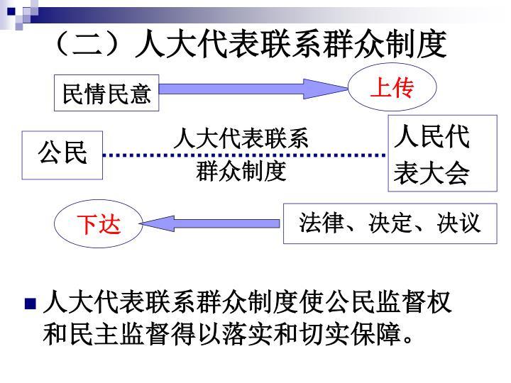 (二)人大代表联系群众制度