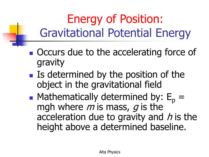 Energy of Position: