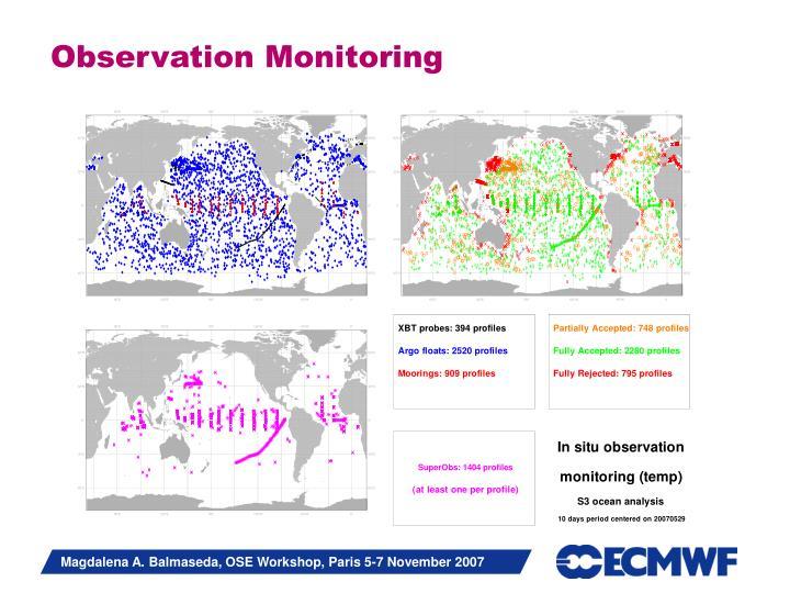 Observation Monitoring