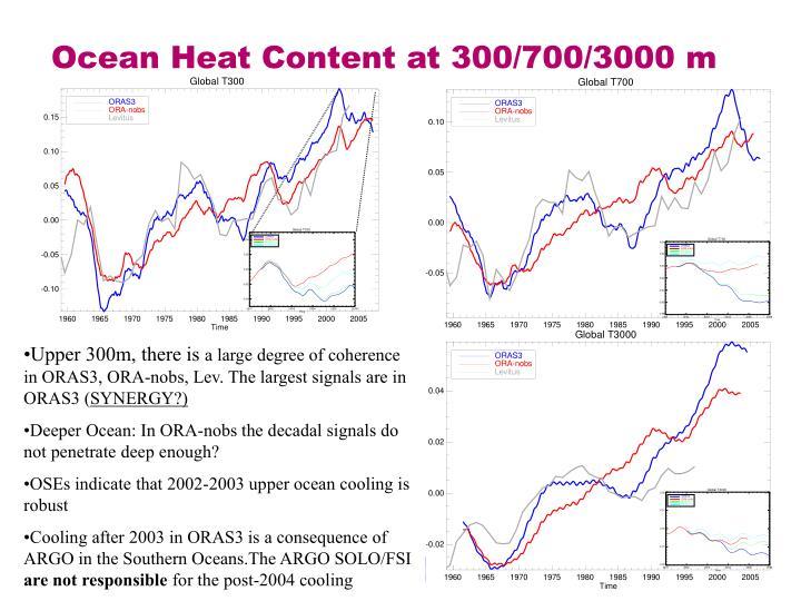Ocean Heat Content at 300/700/3000 m