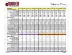 metrics chart