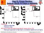 gap e t cross section default zeus pythia herwig