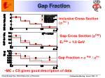 gap fraction