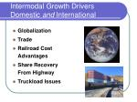 intermodal growth drivers domestic and international