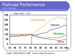 railroad performance class i railroads