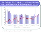 rr coc vs roic rr stocks have done well but they still trade at a discount to all stocks