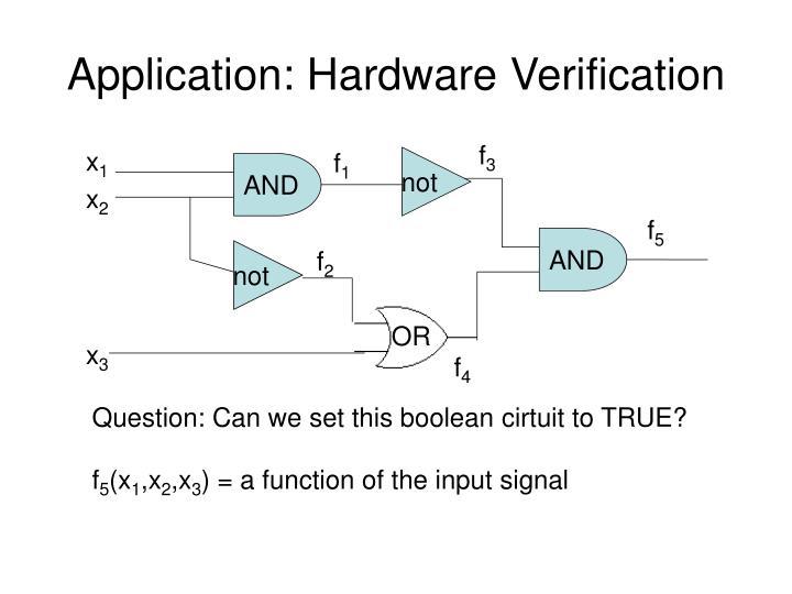 Application: Hardware Verification