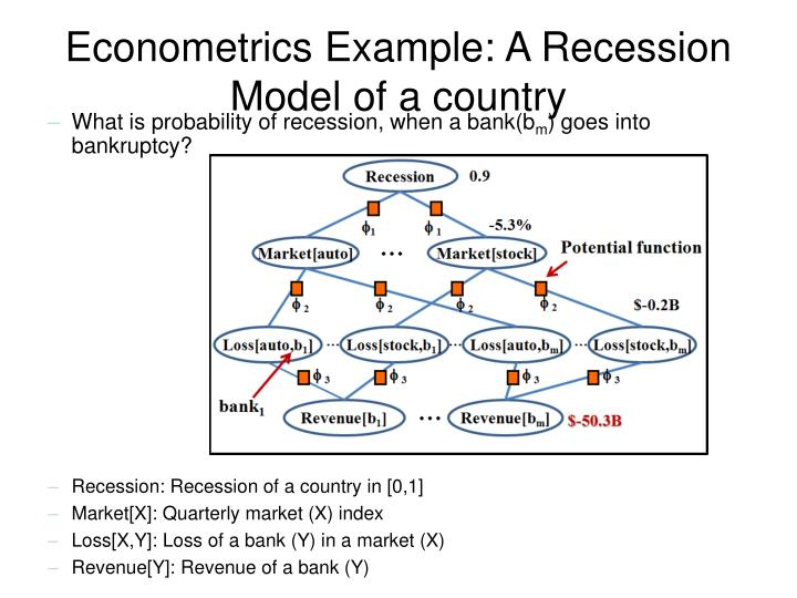 Econometrics example a recession model of a country