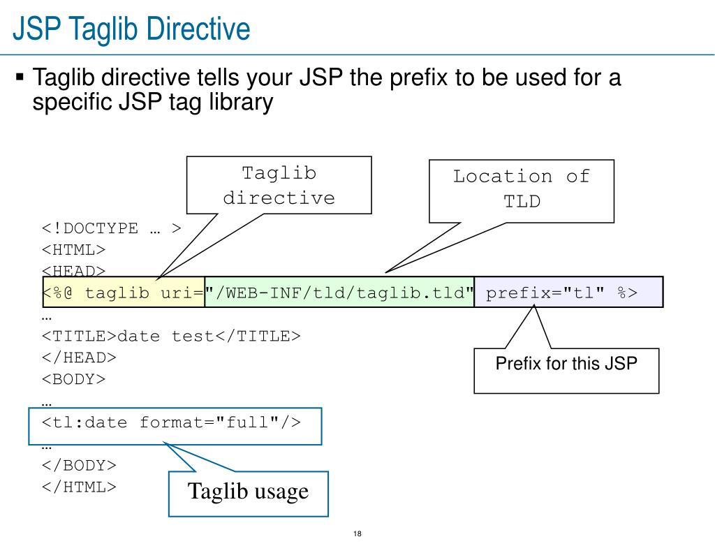 PPT - JSP Custom Tags PowerPoint Presentation - ID:4285891