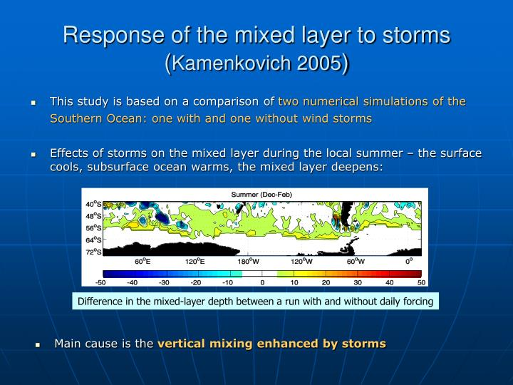 Response of the mixed layer to storms (