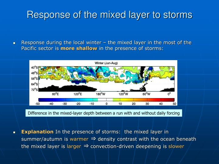 Response of the mixed layer to storms