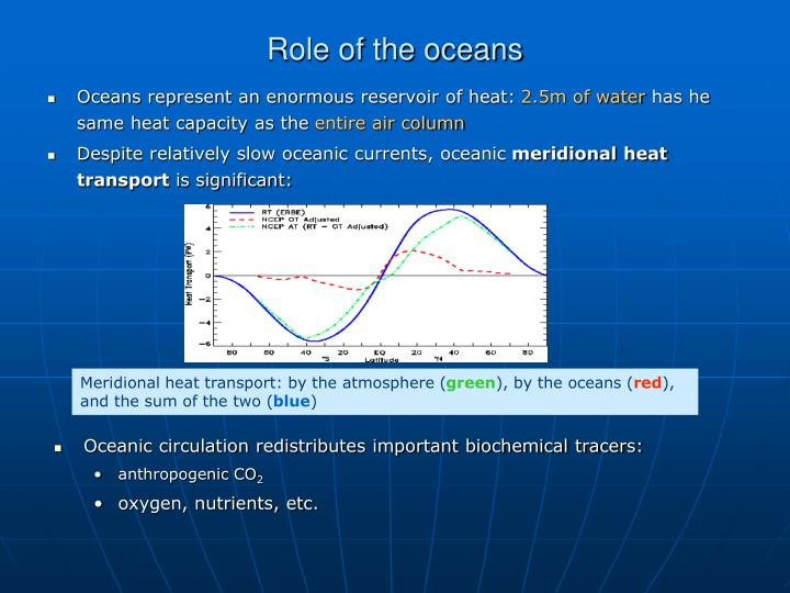Role of the oceans