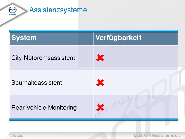 Assistenzsysteme