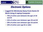 electronic options