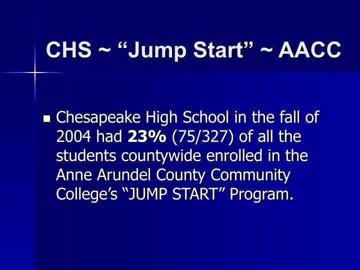 Chs jump start aacc1