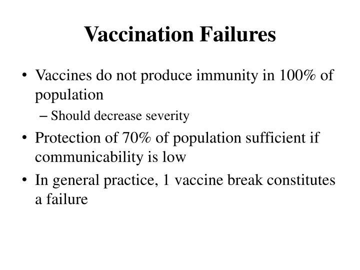 Vaccination failures