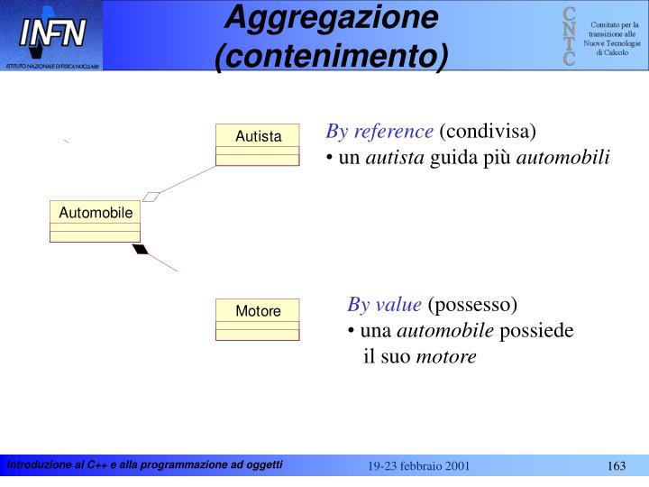 Aggregazione (contenimento)