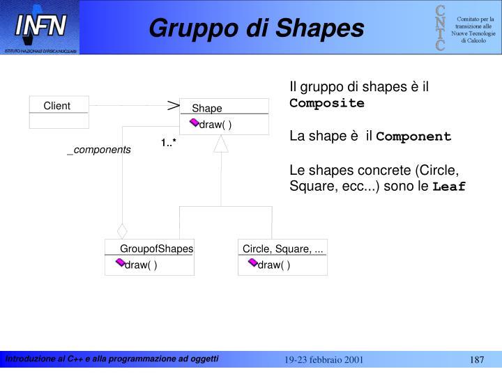 Gruppo di Shapes