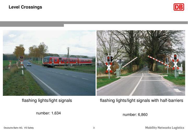 Flashing lights/light signals