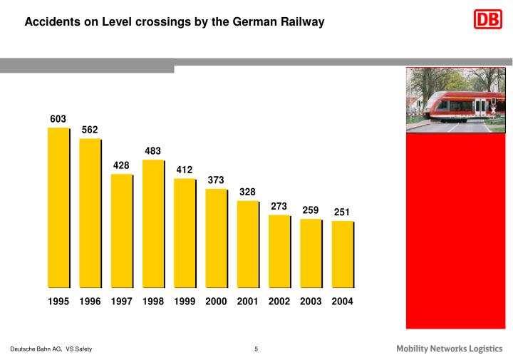 Accidents on Level crossings by the German Railway
