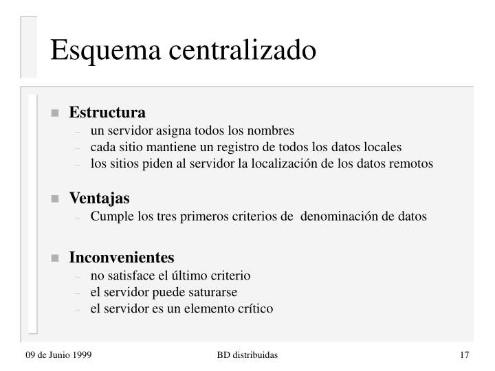 Esquema centralizado