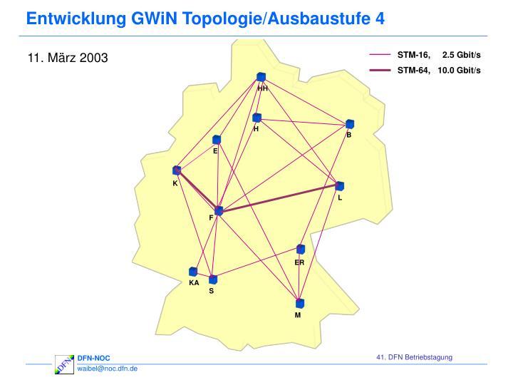 Entwicklung gwin topologie ausbaustufe 4