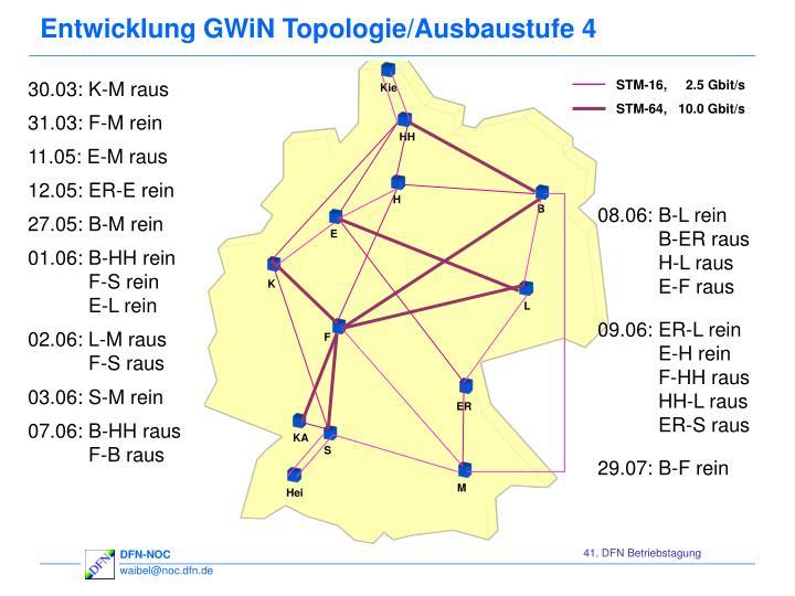Entwicklung GWiN Topologie/Ausbaustufe 4