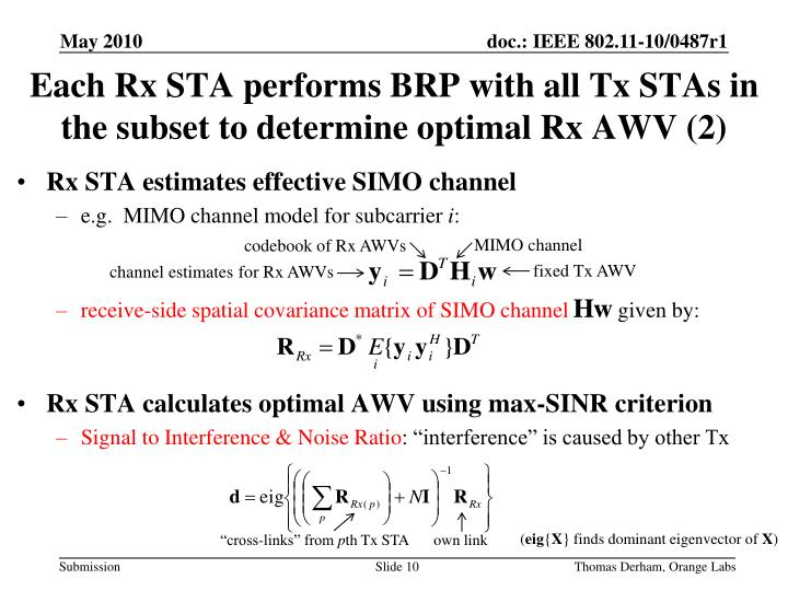 Each Rx STA performs BRP with all Tx STAs in the subset to determine optimal Rx AWV (2)