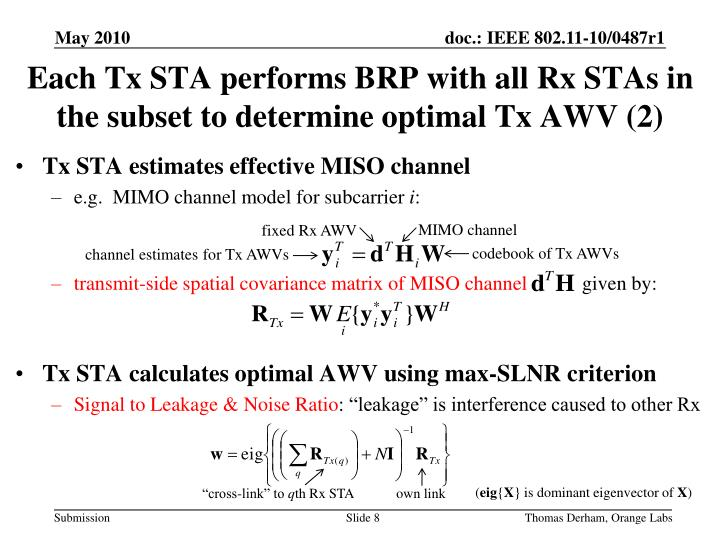 Each Tx STA performs BRP with all Rx STAs in the subset to determine optimal Tx AWV (2)