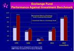 exchange fund performance against investment benchmark