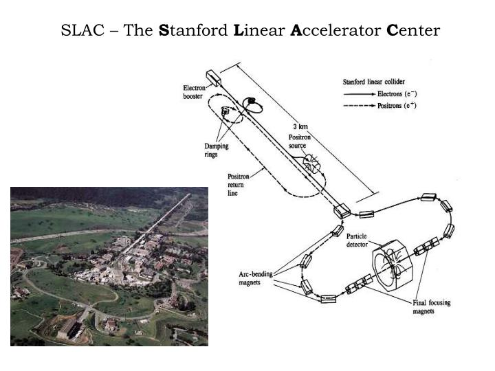 SLAC – The