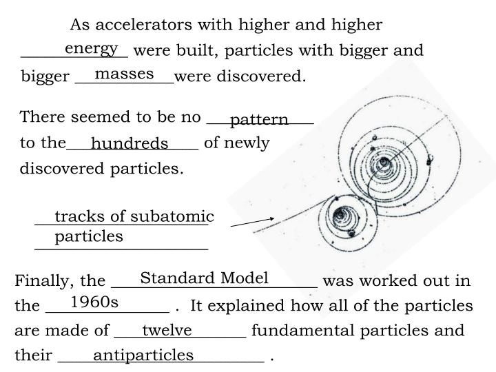 As accelerators with higher and higher _____________ were built, particles with bigger and bigger ____________were discovered.
