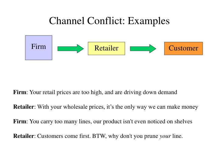 distribution channel conflicts The channel conflict that we're addressing in this article is two-fold: direct channel conflict - experienced between supplier (manufacturer) brands and channel partners (dealers, resellers, distributors, franchisees, agents) based upon their differing goals and objectives.