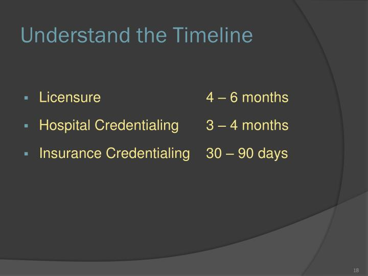 Understand the Timeline