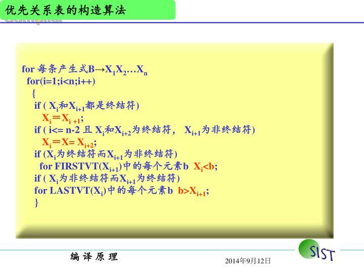 优先关系表的构造算法