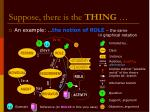 suppose there is the thing2