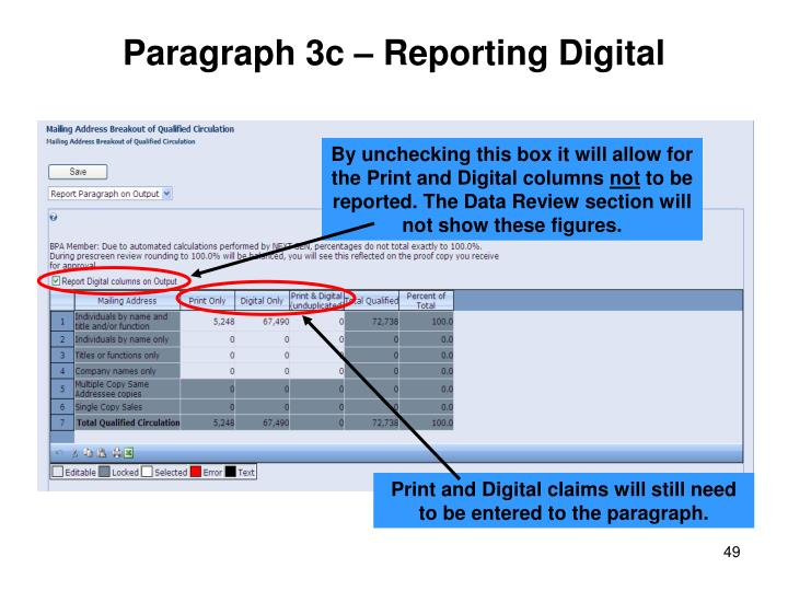 Paragraph 3c – Reporting Digital