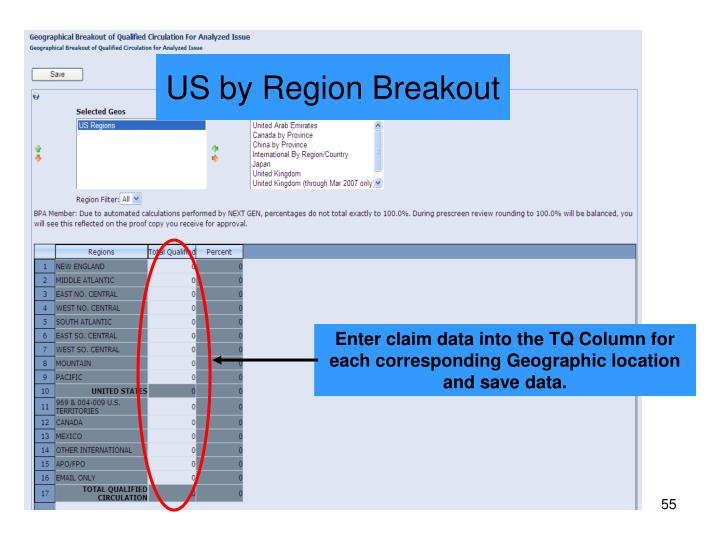 US by Region Breakout