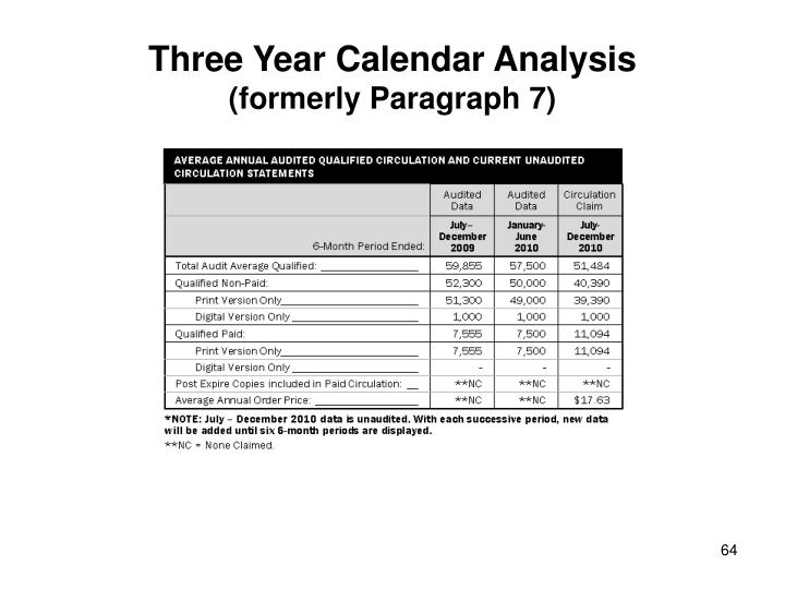 Three Year Calendar Analysis