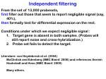 independent filtering