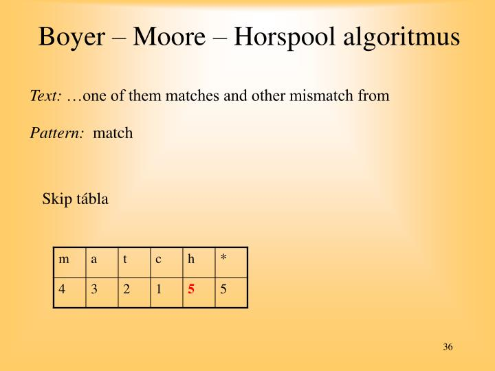 Boyer – Moore – Horspool algoritmus